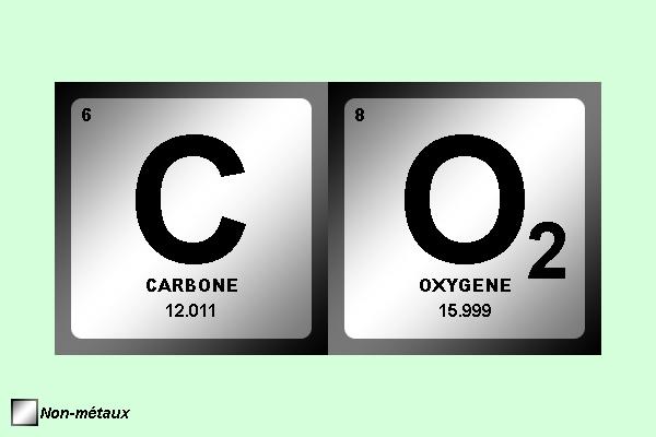 dioxyde de carbone -CO2